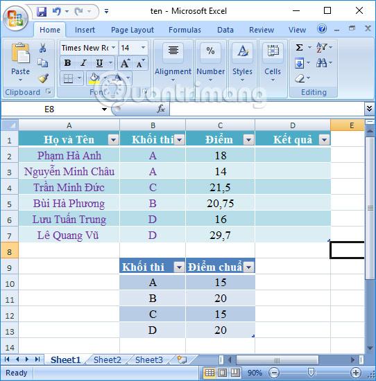 Cách kết hợp hàm Vlookup với hàm If trên Excel