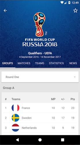 Chương trình ứng dụng FIFA