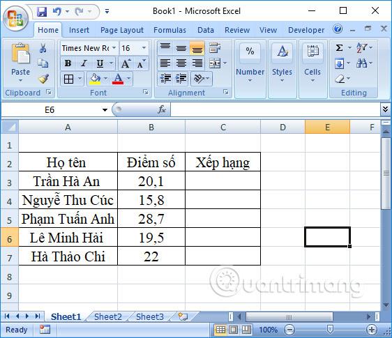 Bảng dữ liệu