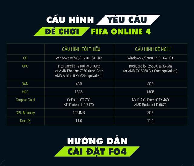 Định cấu hình cài đặt cho FIFA Online 4