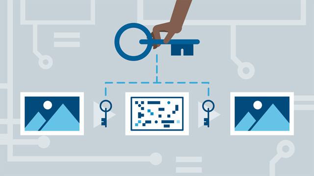 Tiêu chuẩn mã hóa dữ liệu - DES