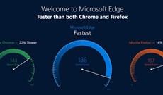 Microsoft tuyên bố Edge vượt qua Chrome và Firefox, trở thànhtrình duyệt tốt nhất thế giới