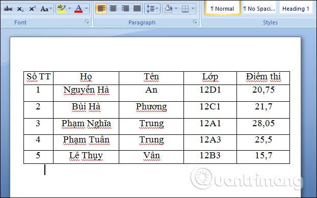Sắp xếp dữ liệu theo bảng chữ cái