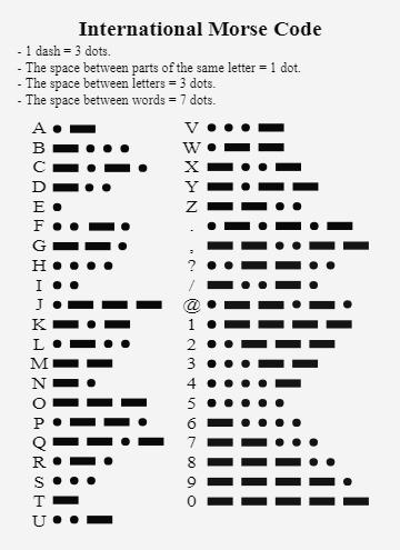 Hướng dẫn sử dụng bàn phím mà Morse
