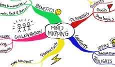 4 công cụ mindmap online để vẽ sơ đồ tư duy online