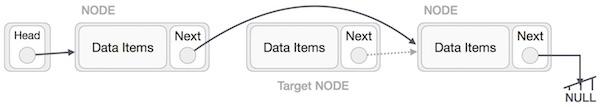 Bây giờ, nút bên trái (prev) của nút cần xóa nên trỏ tới nút kế tiếp (next) của nút cần xóa