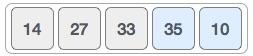 Sau đó chúng ta so sánh hai giá trị kế tiếp là 35 và 10