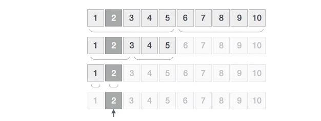 Xác định vị trí trong Binary Search