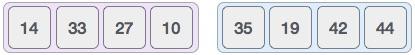 Giải thuật sắp xếp trộn 2