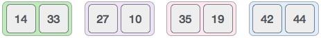 Giải thuật sắp xếp trộn 3