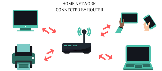 Router kết nối nhiều thiết bị