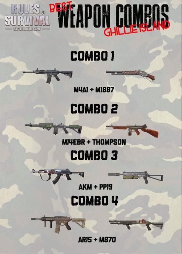 Danh sách các tổ hợp súng