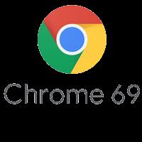 Cách thay ảnh nền tab mới trên Chrome