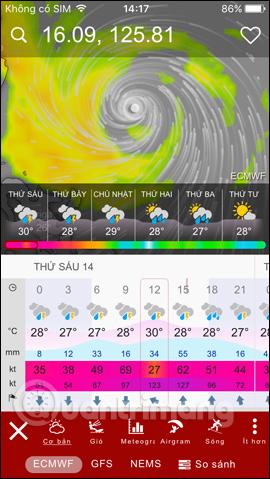 Thông tin chi tiết tâm bão