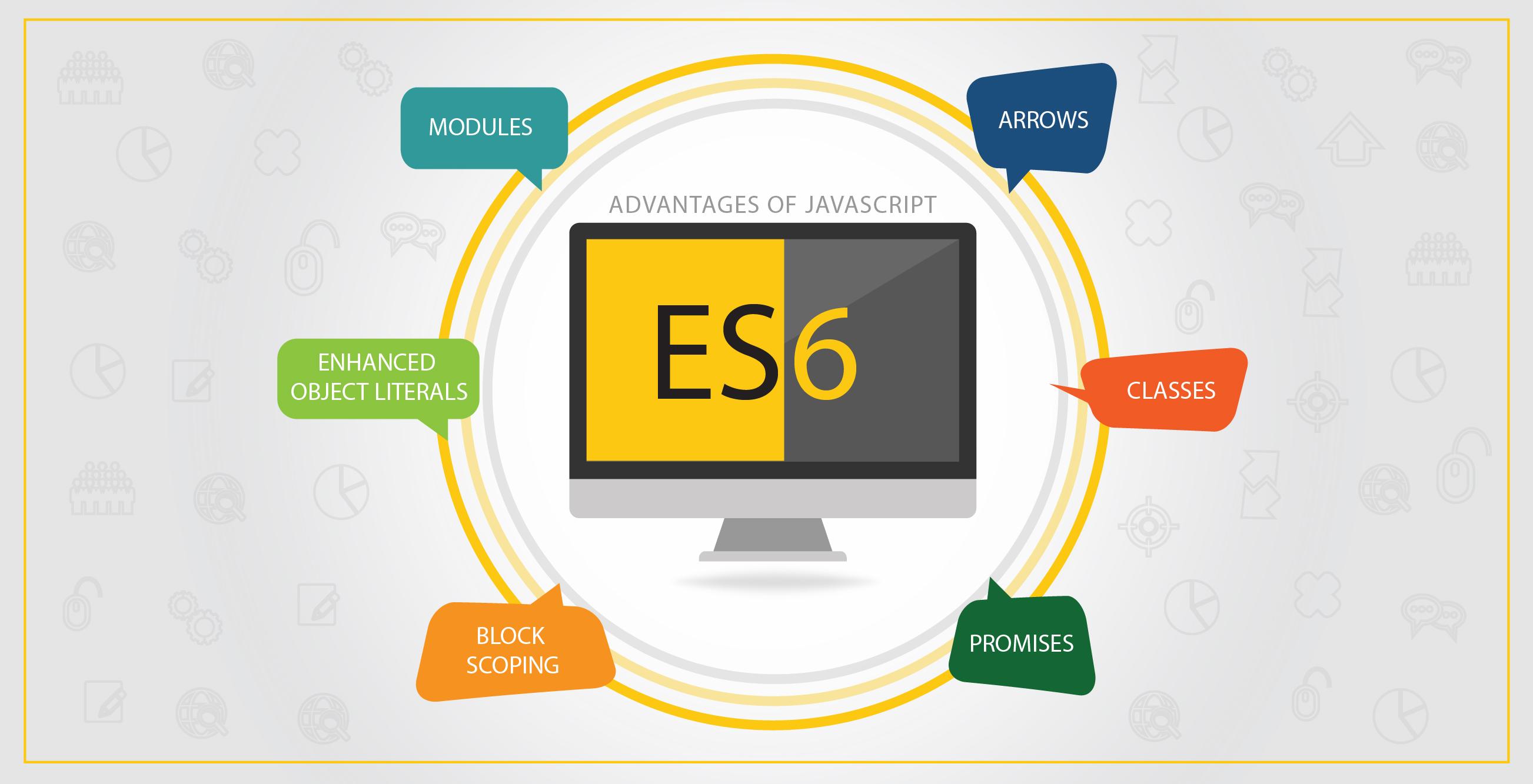 Tìm hiểu về ES6 trong Javascript