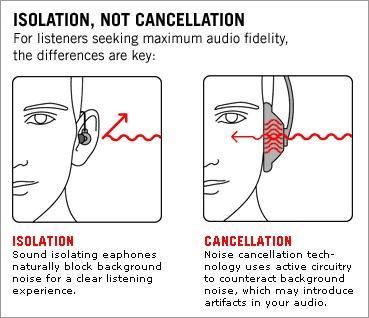 Chống ồn chủ động khác gì với chống ồn thụ động?