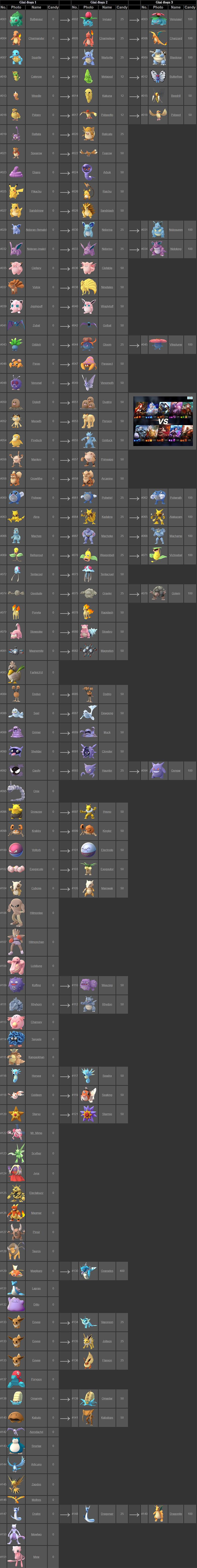 Thông tin bảng tiến hóa Pokemon