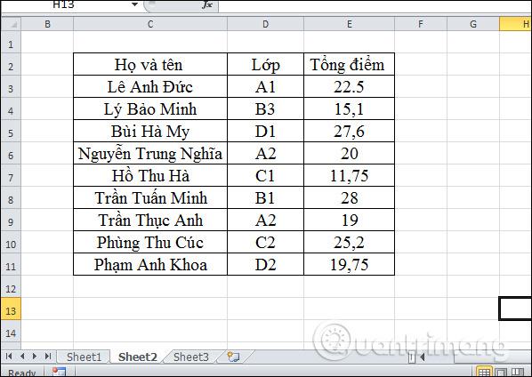 Cách lọc dữ liệu trùng nhau trên 2 sheet Excel - Ảnh minh hoạ 2