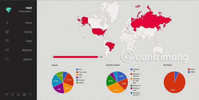 Modular Malware - Phương pháp tấn công tàng hình mới nhằm đánh cắp dữ liệu - Ảnh minh hoạ 3