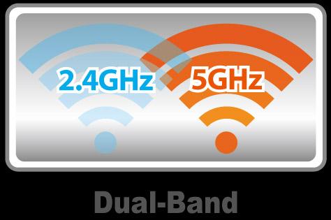 Sự khác biệt thực sự giữa 2.4GHz và 5GHz là gì?
