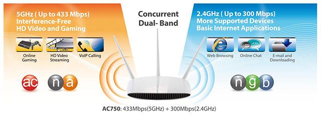 Sự khác biệt giữa Wi-Fi 2,4 Ghz và 5 Ghz 3