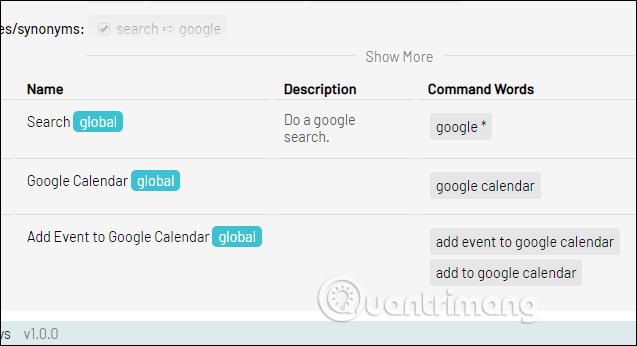 Lệnh trên Google