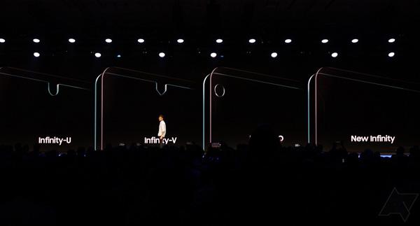 4 công nghệ màn hình mới của Samsung