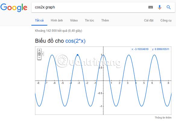 Vẽ đồ thị hàm cos2x trên Google Search