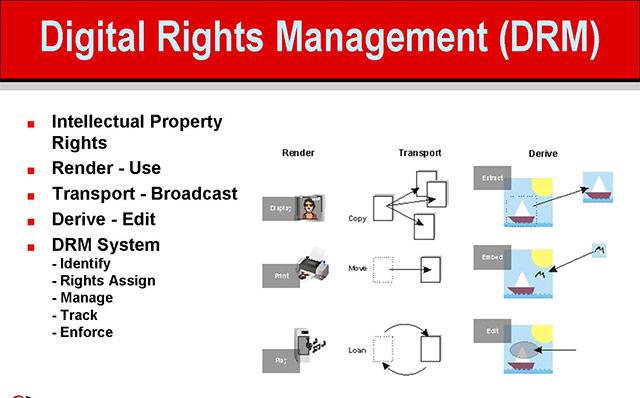 Cấu trúc của DRM