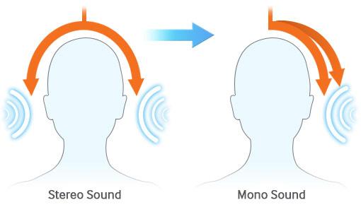 Âm thanh Mono