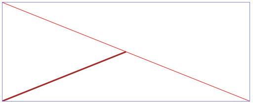 Vẽ đường thẳng trong Canvas