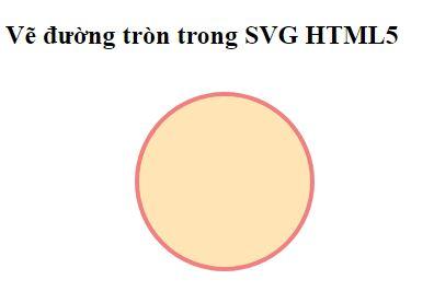 Đường tròn SVG