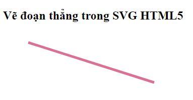 Đoạn thẳng SVG