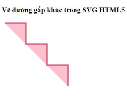 Đường gấp khúc SVG