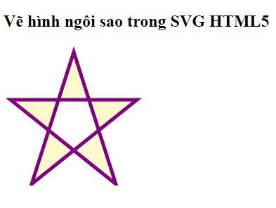 Hình ngôi sao SVG