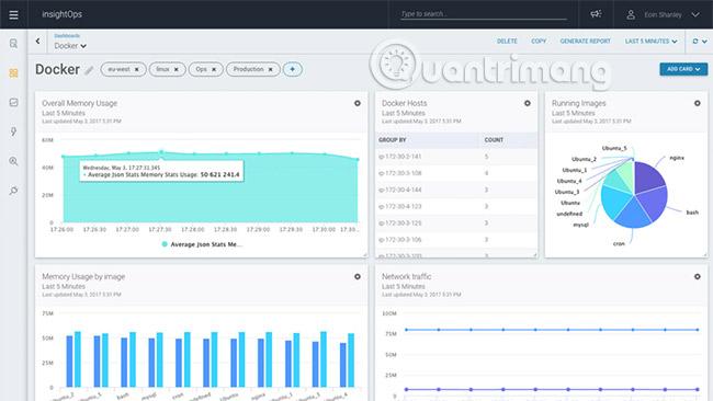 Những phần mềm và công cụ phân tích Event log tốt nhất - Ảnh minh hoạ 3