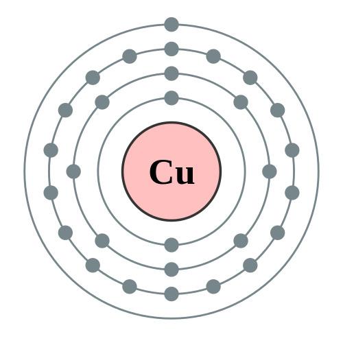 Mật độ electron của đồng