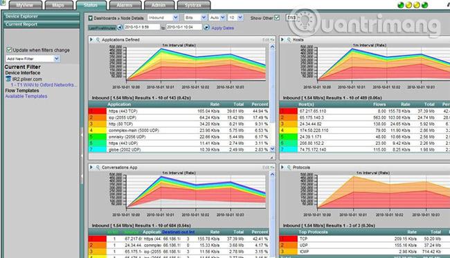 Công cụ phân tích và thu thập NetFlow thời gian thực tốt nhất - Ảnh minh hoạ 3