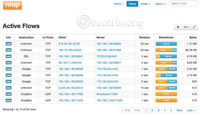 Công cụ phân tích và thu thập NetFlow thời gian thực tốt nhất - Ảnh minh hoạ 5