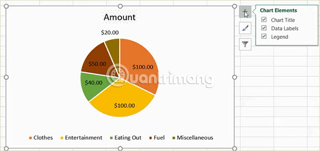 Cách tạo biểu đồ tròn trong Microsoft Excel - Ảnh minh hoạ 6