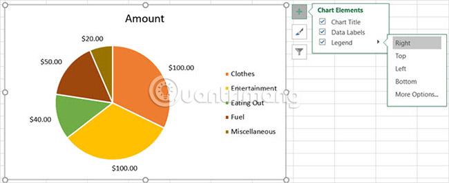 Cách tạo biểu đồ tròn trong Microsoft Excel - Ảnh minh hoạ 9