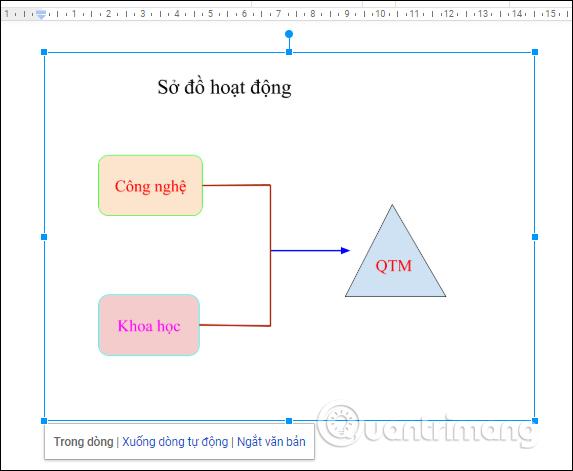 Hiển thị bản vẽ trong Google Docs