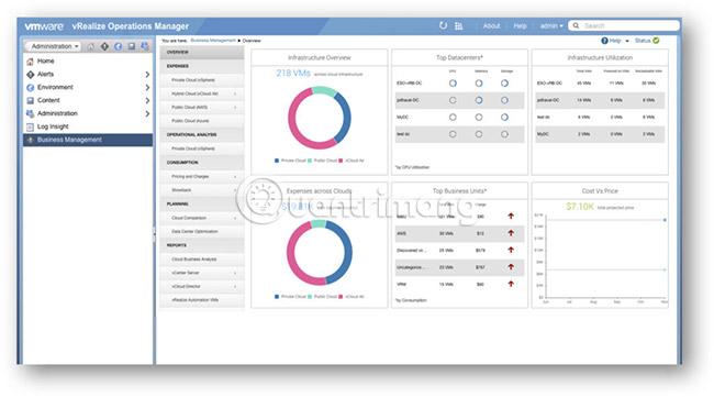 Phần mềm giám sát và quản lý ảo hóa tốt nhất cho VMWare, ESXi, Hyper-V,... - Ảnh minh hoạ 2