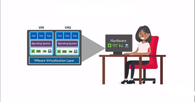 Phần mềm giám sát và quản lý ảo hóa tốt nhất cho VMWare, ESXi, Hyper-V,...