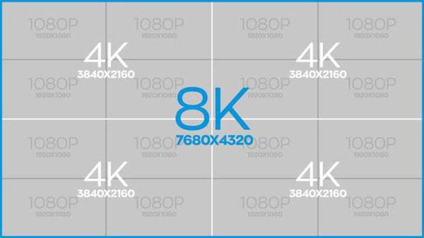 TV 8K được đo ở ở kích thước 7680 pixel rộng × 4320 pixel cao.