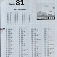 In các tác vụ CPU phải xử lý trong 2 giây đầu của Mario năm 1988, lập trình viên thu được 3000 tờ giấy