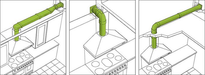 Độ dài ống thoát khí máy hút mùi
