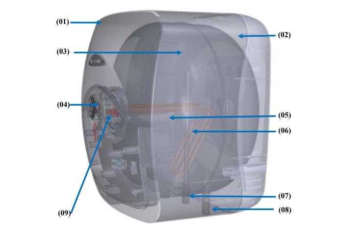 Cấu tạo của máy nước nóng gián tiếp