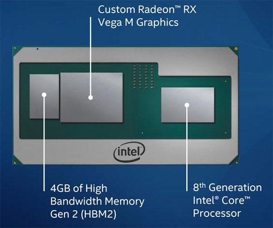 Với khoản ngân sách dưới 700 đô la, bạn hoàn toàn có thể kiếm được cho mình một mẫu máy tính xách tay GPU Radeon Vega 8-10