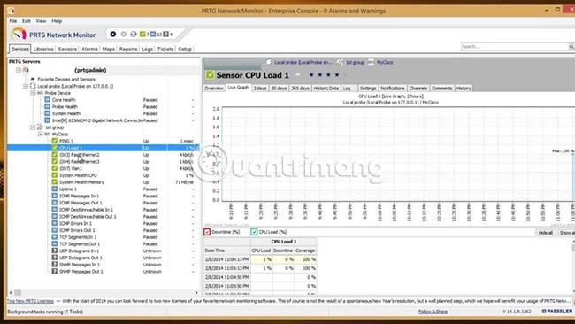Phần mềm giám sát SNMP tốt nhất - Quantrimang com